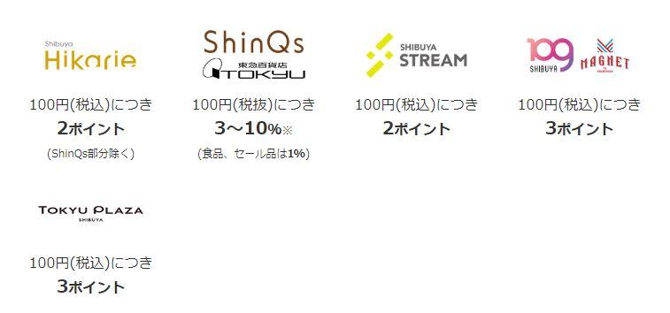 f:id:shiny7:20200122121122j:plain