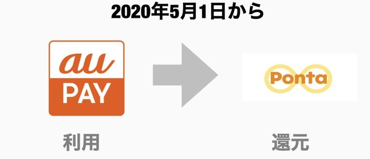 f:id:shiny7:20200313151320j:plain