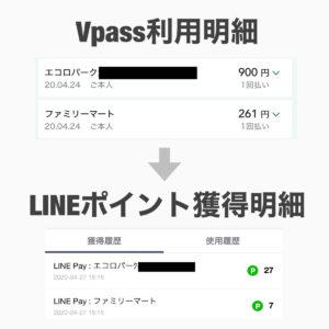 Vpassアプリ・LINEポイントの反映