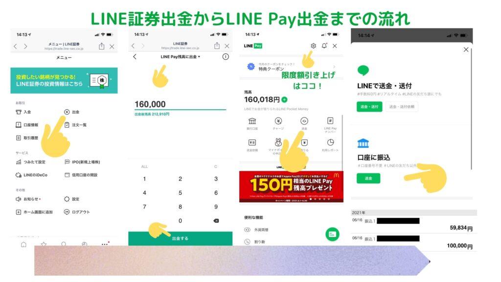 LINE証券出金からLINEPay出金まで