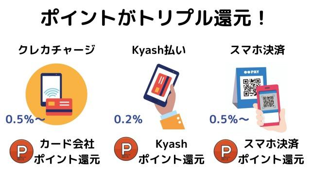Kyashで三重取り(0.2)