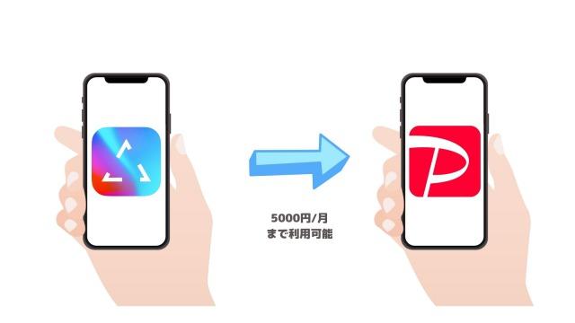 IDARE×PayPayは5000円まで可能