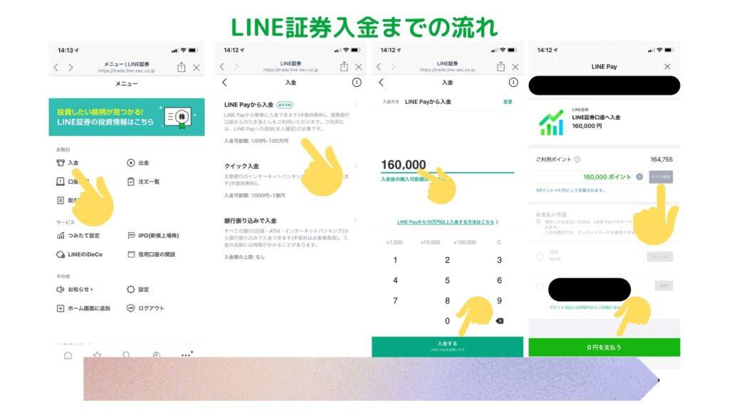 LINEポイントをLINE証券入金までの流れ