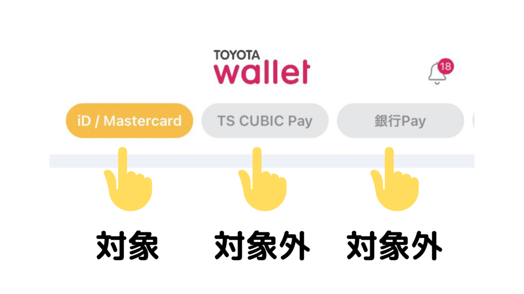 TOYOTA Wallet 1.5%還元の対象と対象外