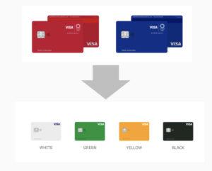 Visa LINE Payカードのデザイン変更