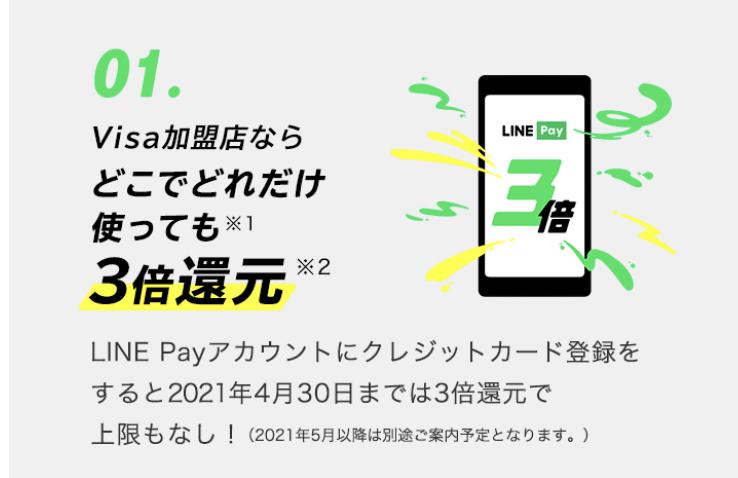 Visa LINE Payカード3%還元