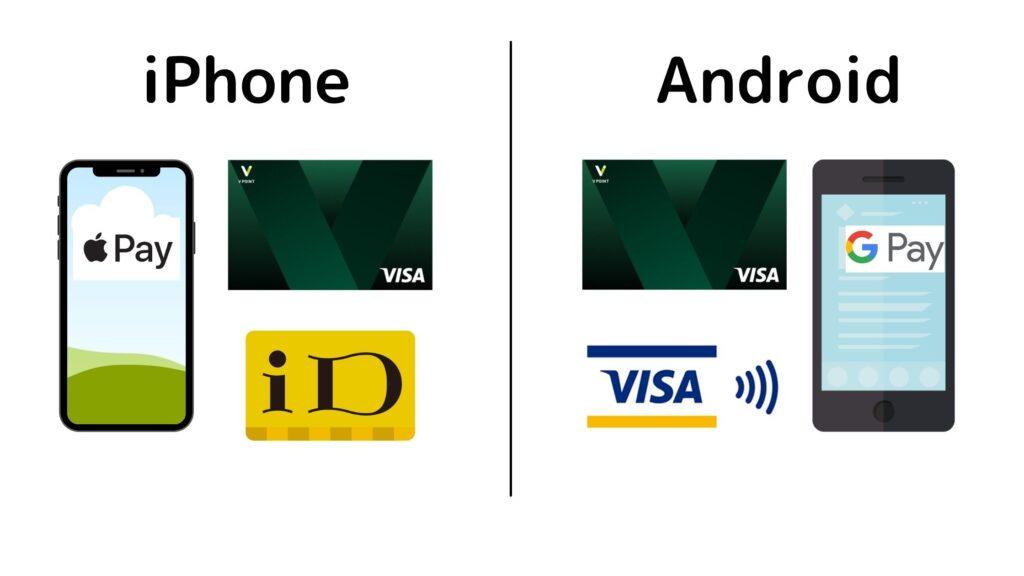 iPhone/Androidでの決済の違い