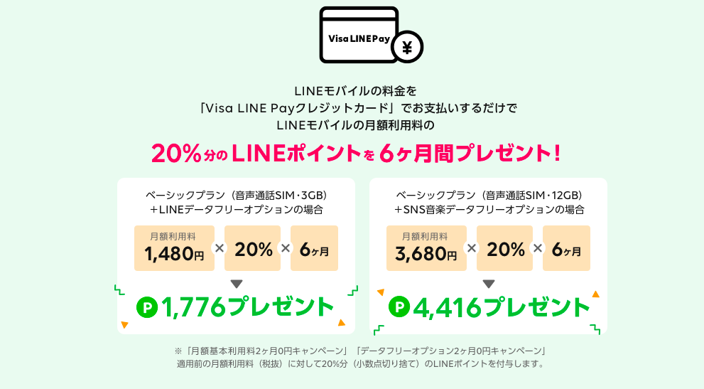 LINEモバイル20%還元キャンペーン[特典]