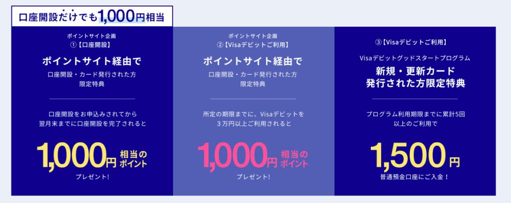 あおぞら銀行BANK支店_ポイントサイト経由