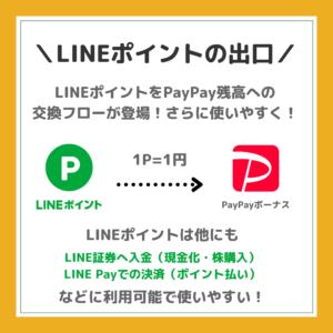 LINEポイントの出口