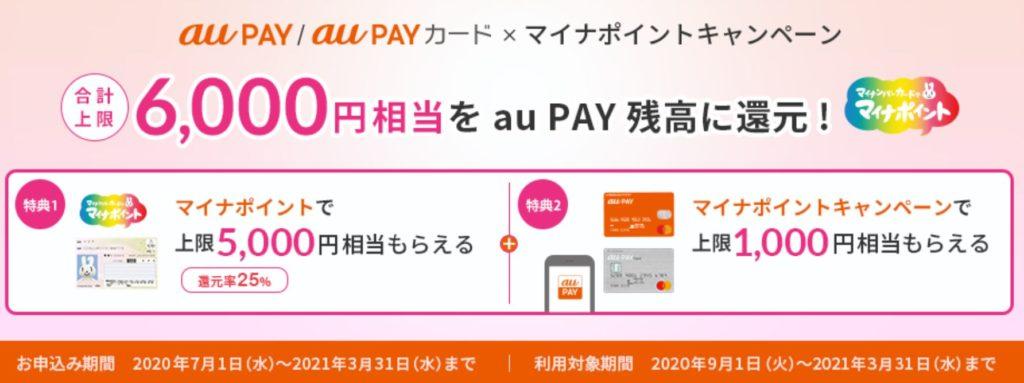 au PAYのマイナポイントのキャンペーン