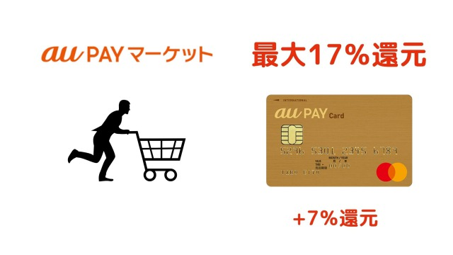 au PAYゴールドカードの特典4
