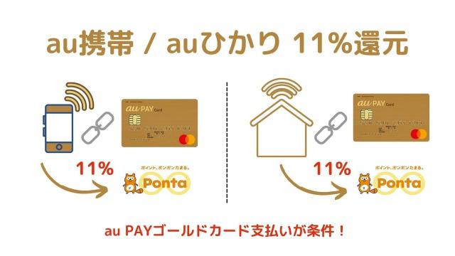 au PAYゴールドカードの特典1