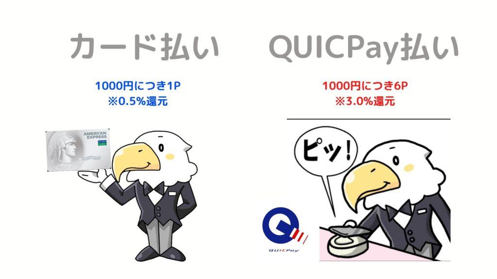 カード払いとQUICPay払いの還元率の違い