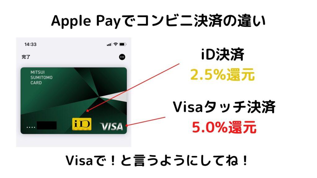 三井住友カードNLのApple Pay決済の注意点