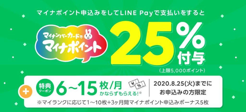 LINE Payのマイナポイントのキャンペーン
