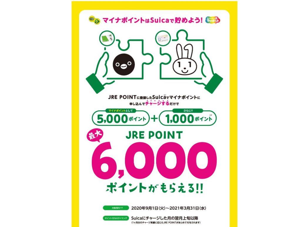 Suicaのマイナポイントのキャンペーン